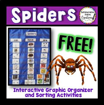 Spiders Free: Interactive Chart