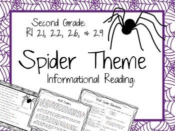 Spider Theme: RI 2.1, RI 2.2, RI 2.6