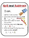 Spill and Subtract - Beginning Subtraction from 10