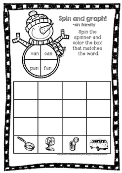 CVC Words- Spin And Graph !