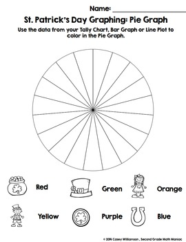 Spin & Graph: St. Patrick's Day (Bar Graph, Tally Chart, Line Plot & Pie Graph)