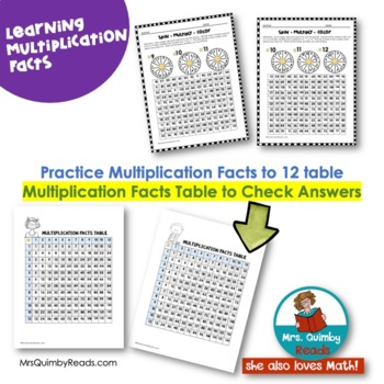 Multiplication Fact Practice- Spin-Multiply-Color [Math Activity]