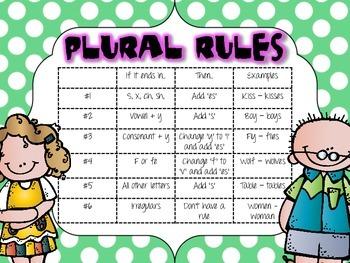 Plural Nouns QR Code Game