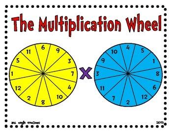 The Multiplication Wheel