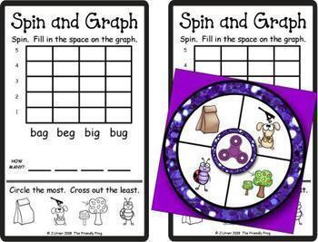Spin and Graph Bundle