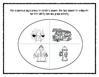 Spin and Graph Fire Safety