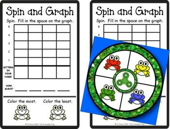 Spin and Graph Name Practice Frogs