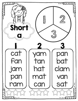 Spin and Read: Short Vowel Word Families