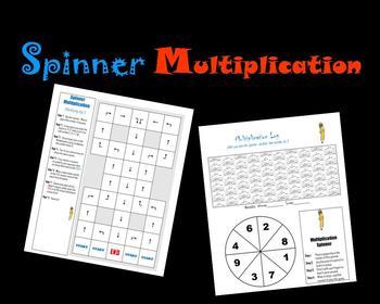 Spinner Multiplication