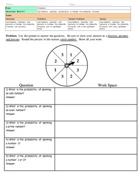 Spinner Probability Assessments