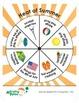 Spinner Speech for Categories (instant download)