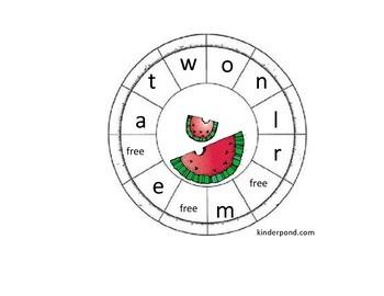 Spinner- Watermelon