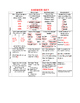 2nd Grade Spiral Language Arts Homework- January