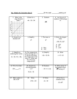 Spiraled No Calculator Algebra Weekly Quizzes - 1st quarter