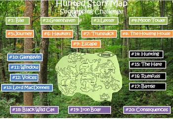 Spirit Animals Book #2: Hunted- Story Map Sequencing Game