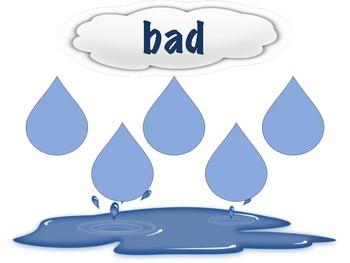 Splashing Synonyms