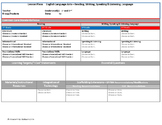 Split 1st and 2nd Grade CCSS Aligned Lesson Plan Templates