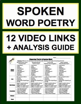 Spoken Word Observation & Response Guide