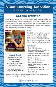 Sponge Transfer activitiy
