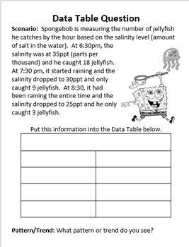 Spongebob Data Graphing Booklet