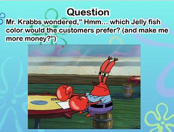 Spongebob Scientific Method Storybook