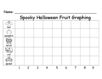 Spooky Fruit Snacks Halloween Graphing