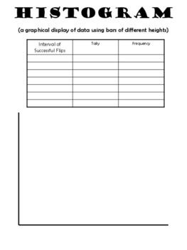 Spoon Flip - Statistics (Box Plot, Histogram, Mean, Median, Mode, Range)
