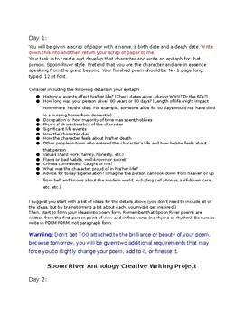 Spoon River Anthology Creative Writing Project- Editable w/ Link to Google Doc