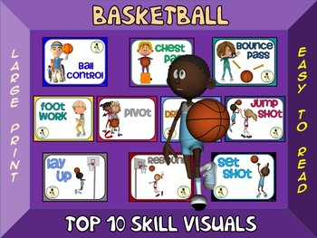 Sport Skills Sign Bundle- Top 10 Movement Visuals- 10 Sets