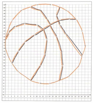 Sport Balls Coordinate Graphing Pictures both in quadrant one and four quadrant