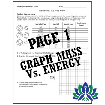 Sports: Graph Relationship b/w Speed Mass Kinetic Energy NGSS MS-PS3-1 MS-PS2-2