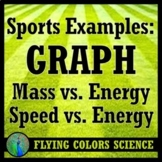 Sports: Graph Relationship b/w Speed Mass Kinetic Energy N