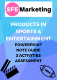 Sports Fashion & Entertainment Marketing Ch 2 Products in
