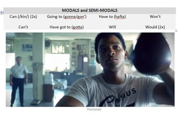 Sports & Fitness (B): Using Modals with Motivational speec