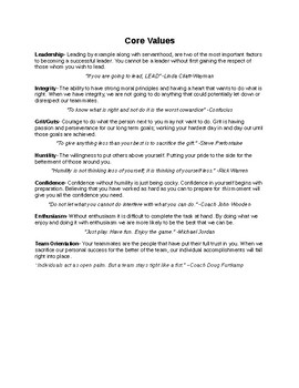 Sports Team Core Values