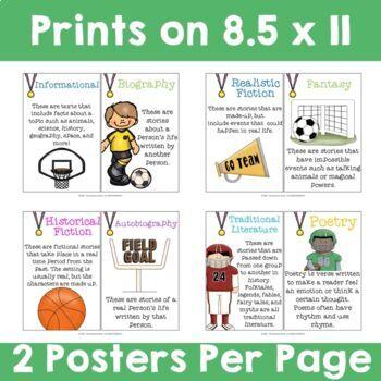 Sports Theme:  10 Reading Genre Posters