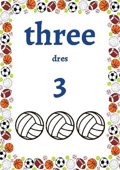 Classroom Decor-Sports Theme Number Posters