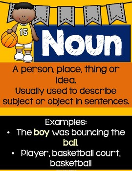 Sports Theme Parts of Speech Posters