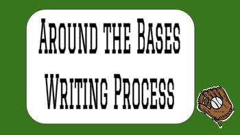 Sports Theme Writing Process