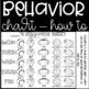 Sports Themed Behavior Clip Chart