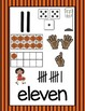 Sports Themed Classroom Posters Numbers from 0 - 20