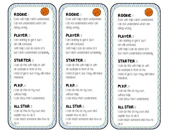Sports Themed Marzano Levels of Understanding Scale