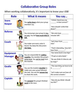 Sports theme group roles