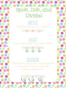 Spot, Dot, and Divide Syllable Strategy Poster