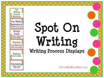 Spot On Writing - Writing Process Displays