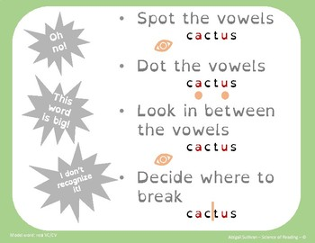 Spot and Dot Mini Poster - Syllable Division