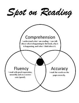 Spot on Reading Poster