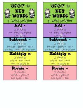 Spot the Key Words in Word Problems Bookmark
