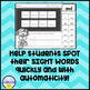 BUNDLE: Identifying Sight Words: Fry's First 100