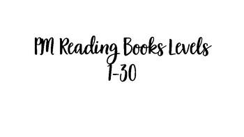 Spotlight Rainbow Drawers Labels (Rainbow)- PM Reading Levels 1-30
